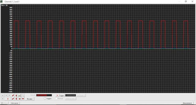 Waveform from single channel Oscilloscope Using Arduino