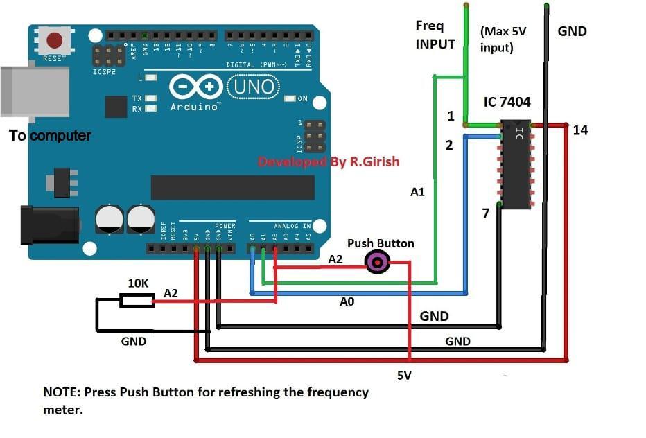 Single Channel Oscilloscope using Arduino