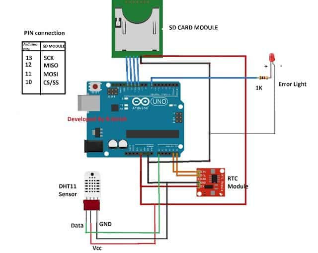 Interfacing SD Card Module with Arduino for Data Logging