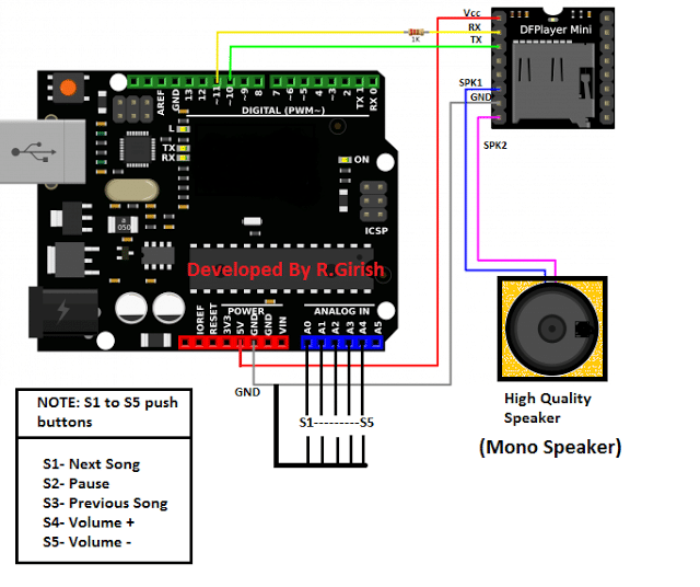 Mp3 Player Using Arduino and DFPlayer