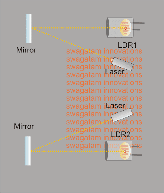 Laser Alarm Protection Circuit LDR arrangement wiring details