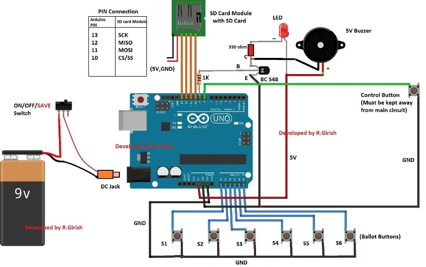 Electronic Voting Machine With Sd Card Module