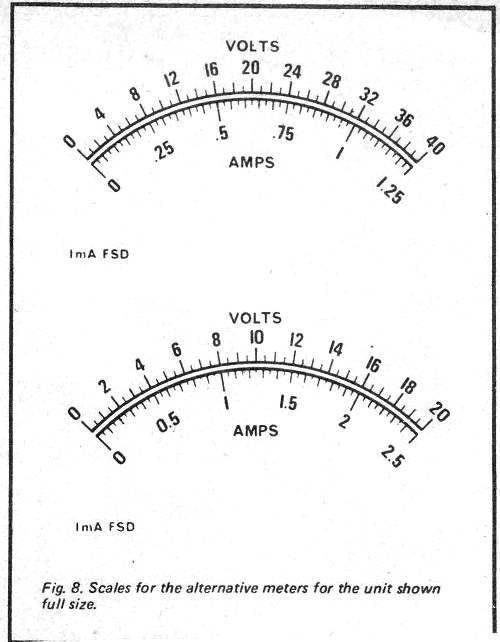 0-40V Meter Connection