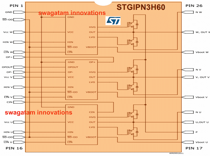 Pinout Details for IC STGIPN3H60