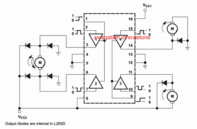controlling motors with independent controls, and also how a motor could be used for achieving a bidirectional control