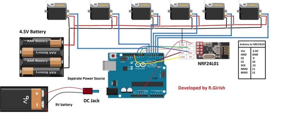 Motor Control Circuit Diagram Also Servo Motor Control Block Diagrams