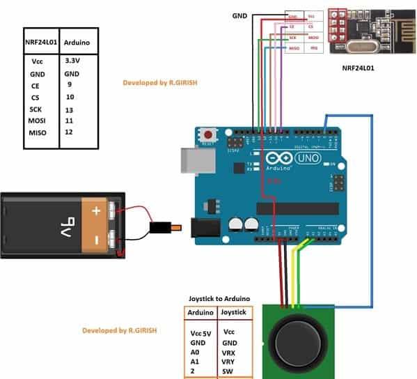 Joystick Controlled 2 4 GHz RC Car Using Arduino | Homemade