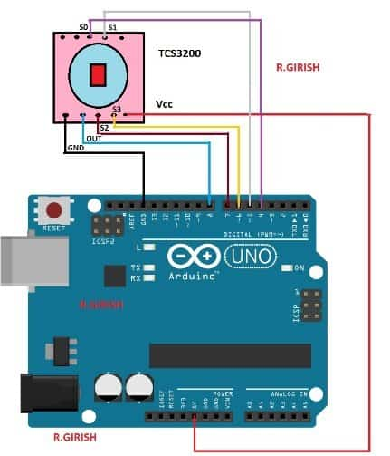 interfacing the Arduino and TCS3200 colour sensor