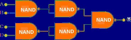 logic NAND gate by cascading 5 two input NAND gates