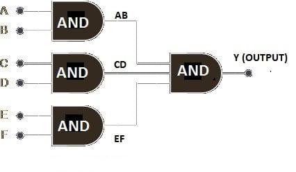 6 input Logic gates
