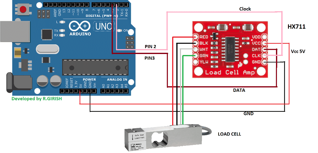 Load cell connection HX711 to Arduino and load cell.