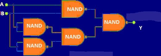 EXNOR using NAND Gate
